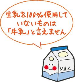 生乳を100%使用していないものは「牛乳」と言えません